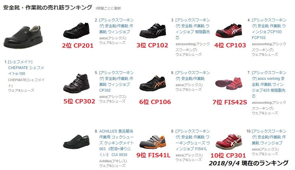 ウィンジョブ-売れ筋ランキング-20180904