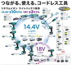 マキタ-ライトバッテリ専用電動工具-2021年3月-14-10モデル-18-3モデル
