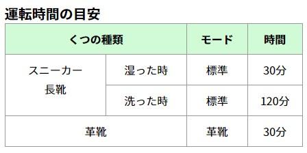 カラリエ-くつ乾燥機-アイリスオーヤマ-sd-c2-15-運転時間