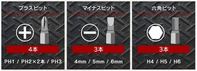 アイリスオーヤマ-インパクトドライバー-JID80-付属ビット説明2
