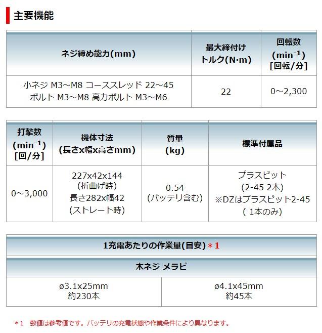 マキタ-ペンインパクト-TD021D-主要機能