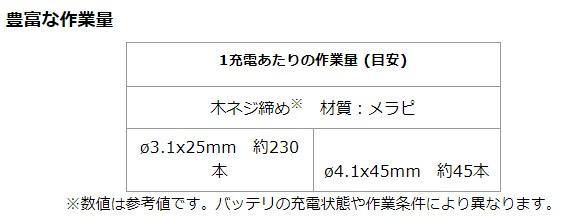 マキタ-ペンインパクト-TD021D-作業量