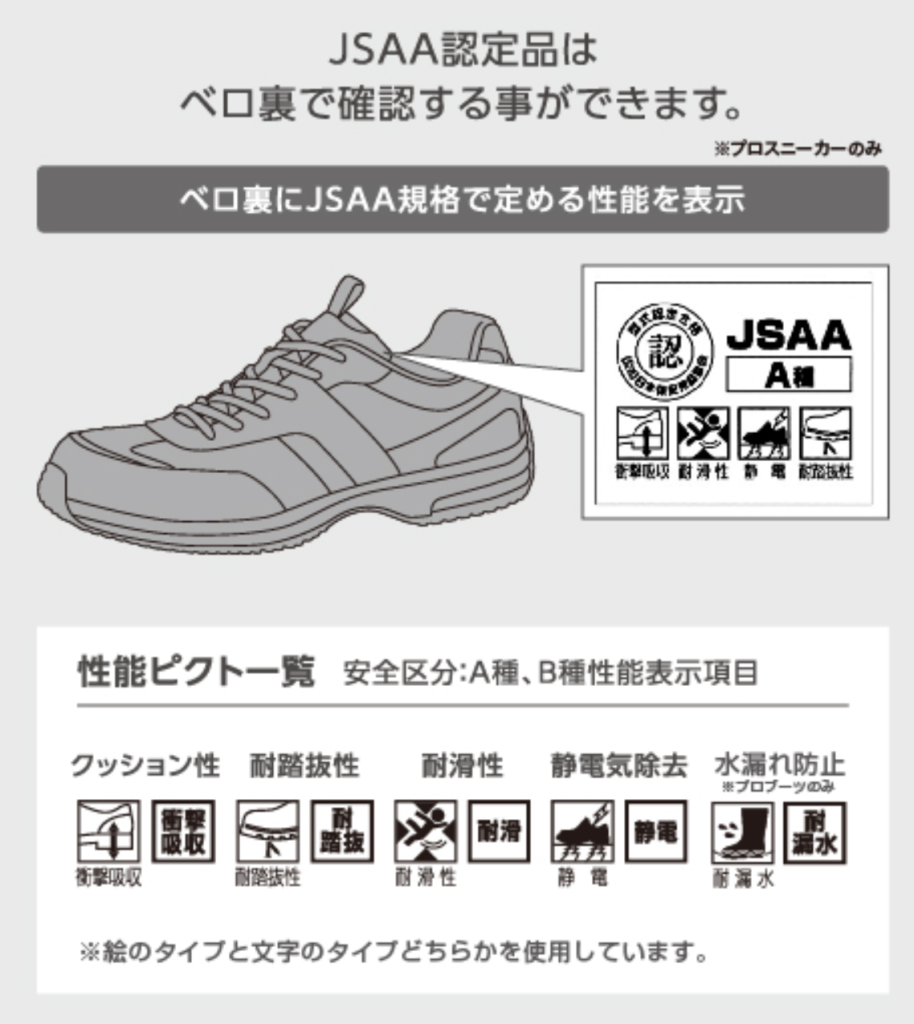 JSAAプロテクティブスニーカー-表示場所