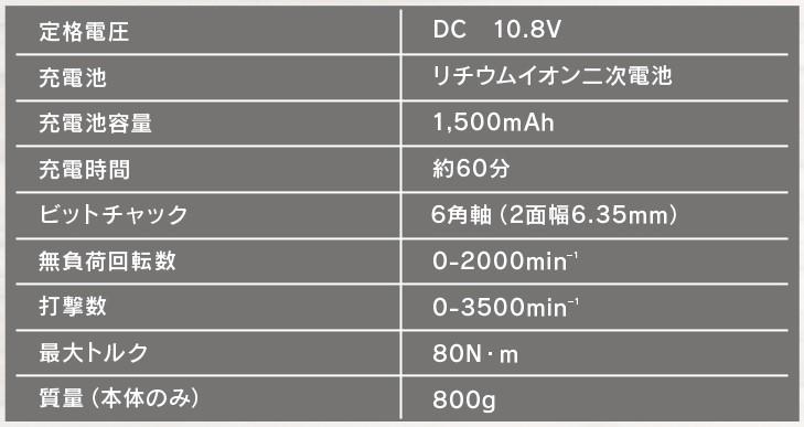 アイリスオーヤマ-インパクトドライバー-JID80-スペック