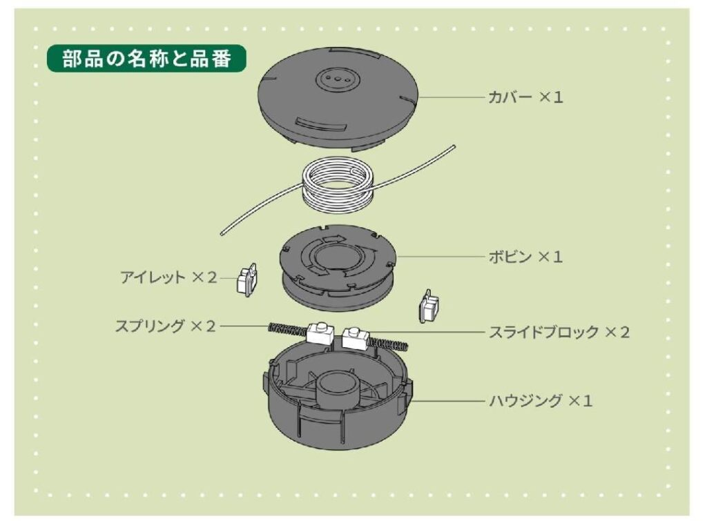 山善 フルオートナイロンカッター 構造_R